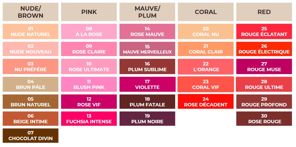 ローラ・メルシエ自身の経験から導き出された厳選の30色